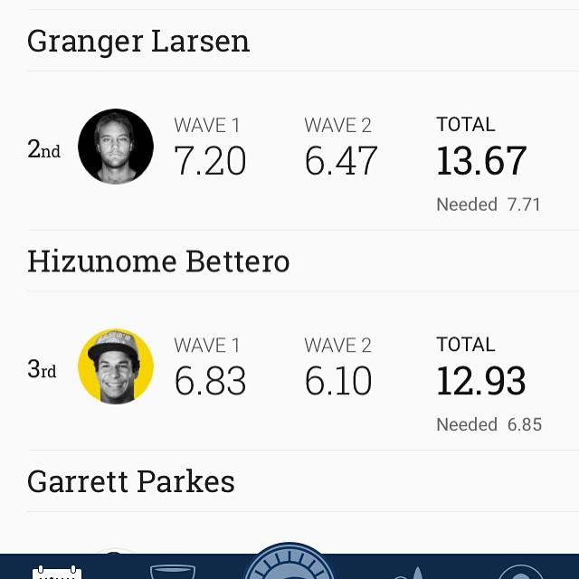 Granger makes it through round 1 in Brazil. Way to go Granger. Go all the way!  #bbr #buccaneerboardriders #grangerlarsen #teamrider #brazil