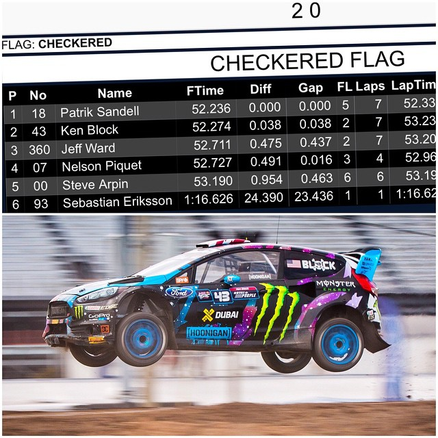 Just qualified second here at #GlobalRallycross Daytona. Just barely missed pole position by .038 seconds. Also, it's really cool to see motocross legend Jeff Ward in third place! Should be a fun/intense weekend of racing.