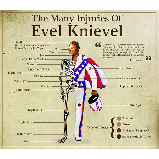 Virgil Films' documentary 'I Am Evel Knievel' is now available on Blu-Ray, DVD and iTunes!