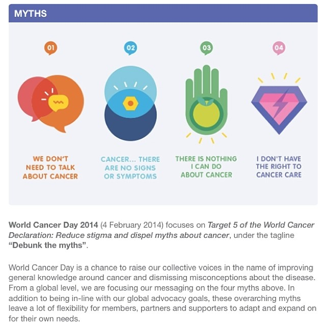 PAUSE FOR PREVENTION // Cancer Myths Yesterday was #WorldCancerDay, created to dispel myths and spread knowledge about cancer and cancer prevention!  Did you know you can download the B4BC app for free in the App Store (for iPhones and iPads) that is...