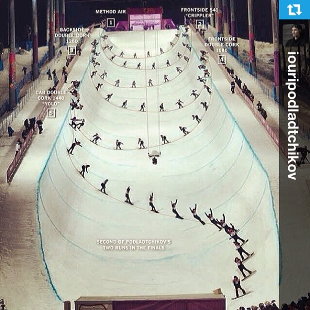 Pretty rad look at @iouripodladtchikov GOLD medal run from yesterday.  #Repost from @iouripodladtchikov