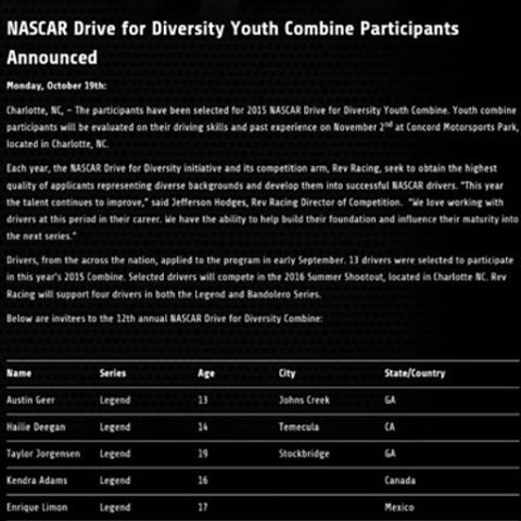 We are honored that @hailiedeegan538 was picked for the @nascar drive for diversity combine by @revracin In North Carolina. Never know what tomorrow brings . All you can do is be prepared .