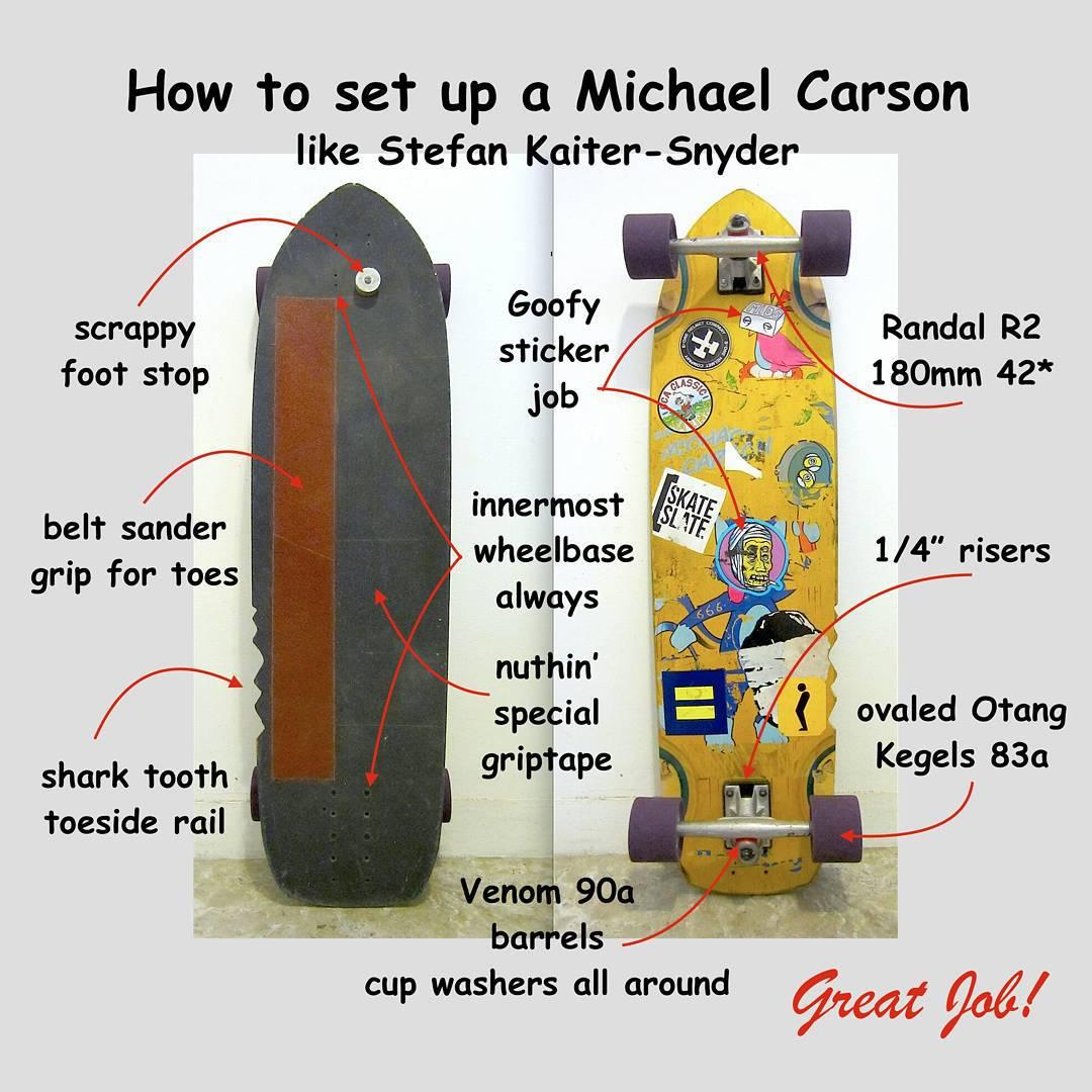 Setup the MC Cat board like Stefan Kaiter-Snyder--@skaiter_art!  #stefankaitersnyder #mccatboard #bonzing @randaltrucks @orangatangwheels
