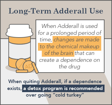adderall prescription withdrawal symptoms