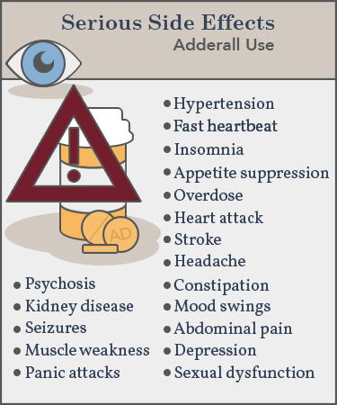 how to get adderall for depression