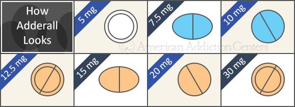 Orange oval 30 mg adderall ir