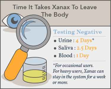 how to pass a urine test in 3 days