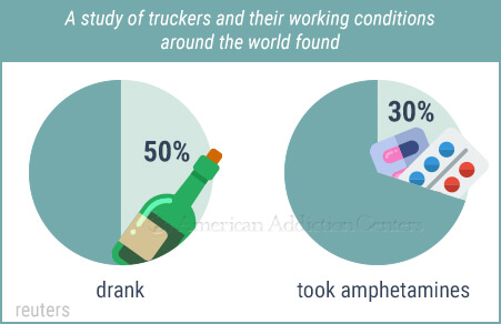 truckers drinking