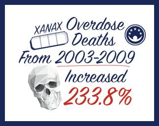 klonopin overdose suicide death quotes