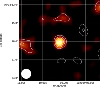 Large resolution