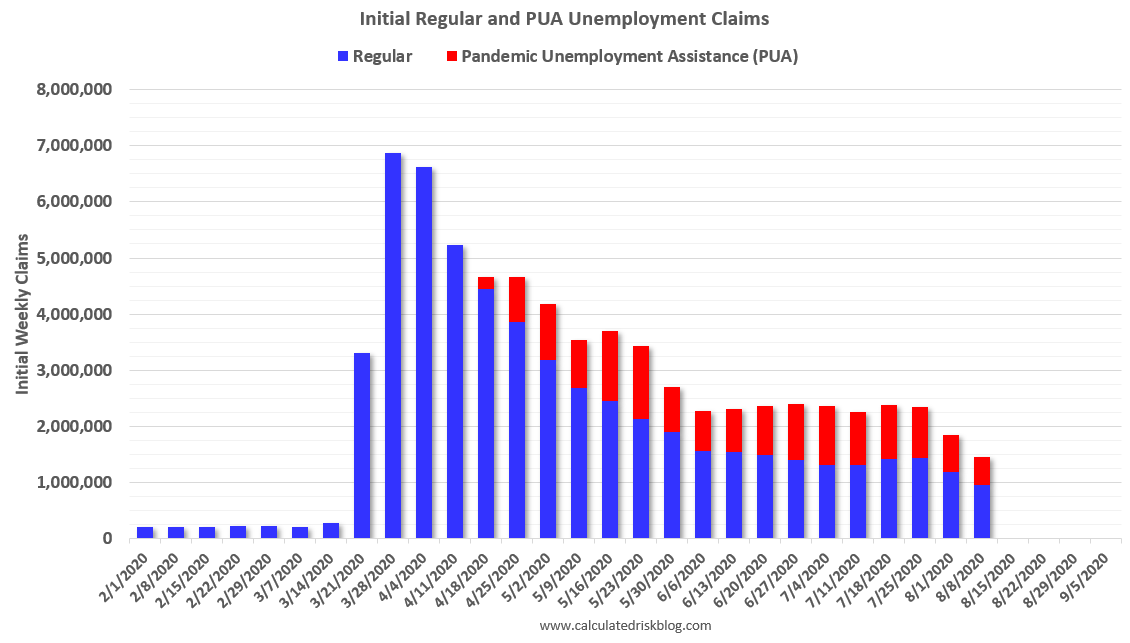 Visualization for Initial Regular and PUA Unemployment Claims Since Feb. 1