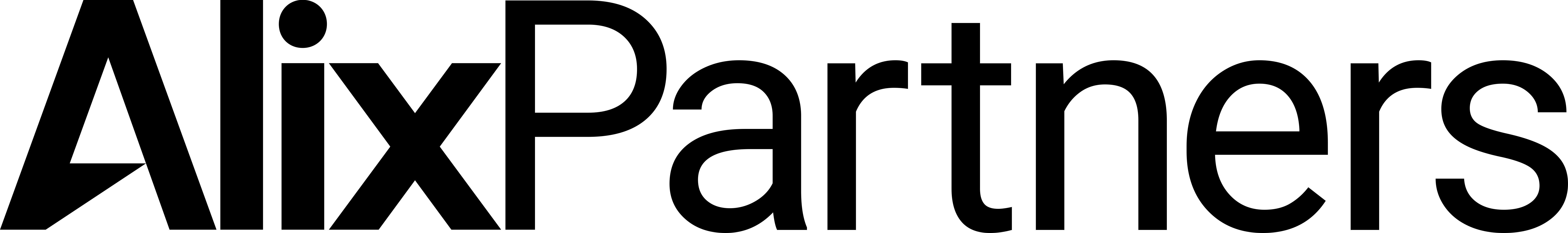 Alix Partners