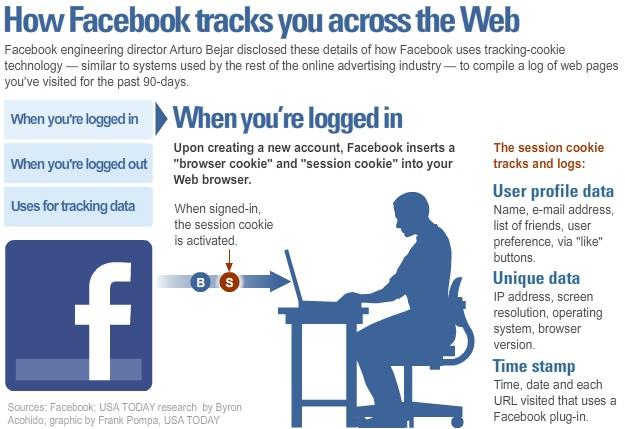 FacebookTracking1