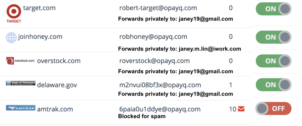 blur masked emails