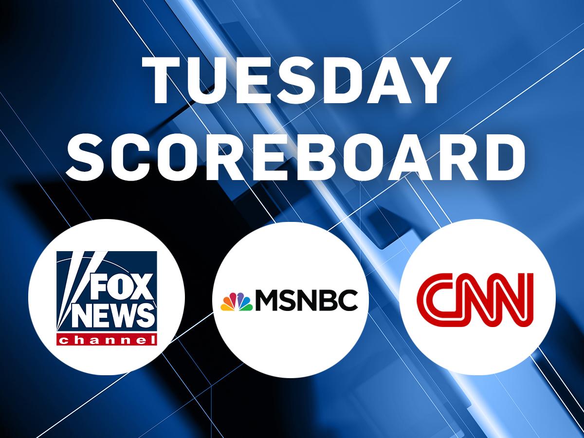 Ratings | TVNewser