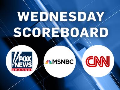 Scoreboard: Wednesday, Oct. 16