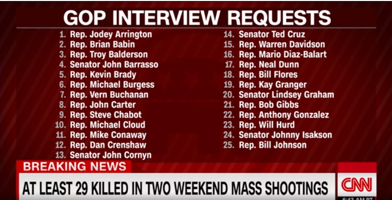 In Rare Move, CNN Newsroom Shows Names of 49 Republican Lawmakers Who Declined Invite to Discuss El Paso and Dayton Attacks