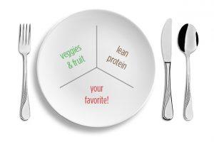 plate-for-insert-thanksgiving-post