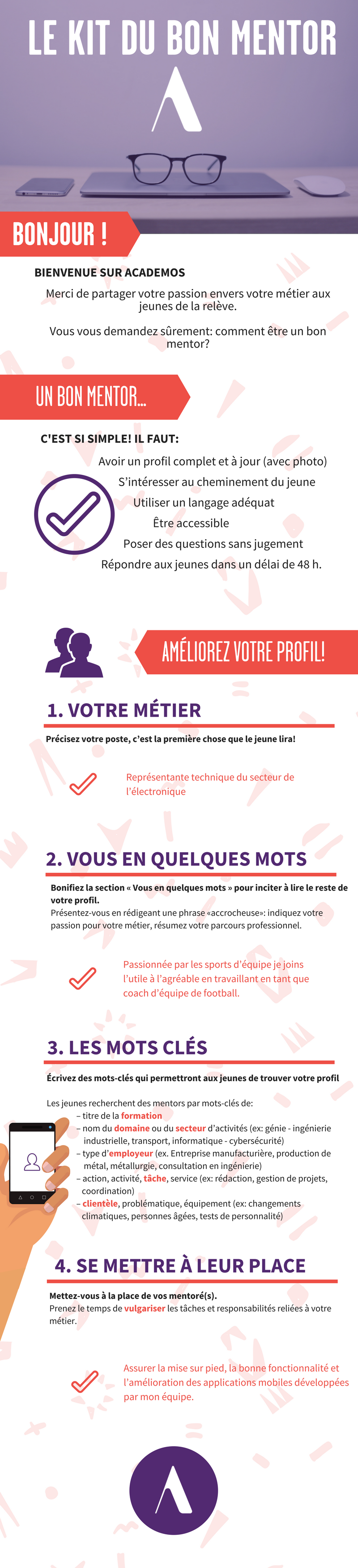 Kit du bon mentor 1 - Academos