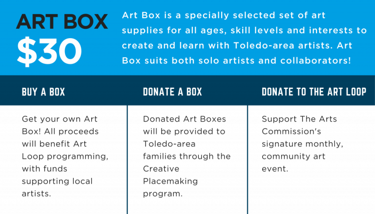ART BOX website description 1