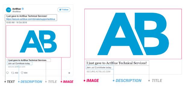 social-share-ActBlue