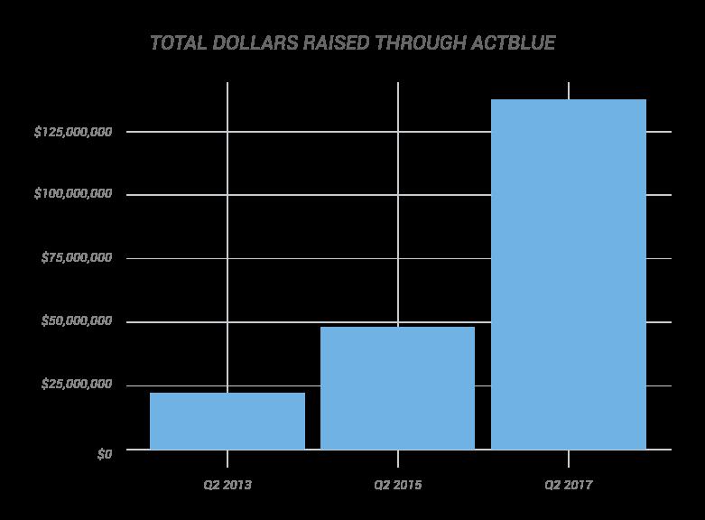total-dollars