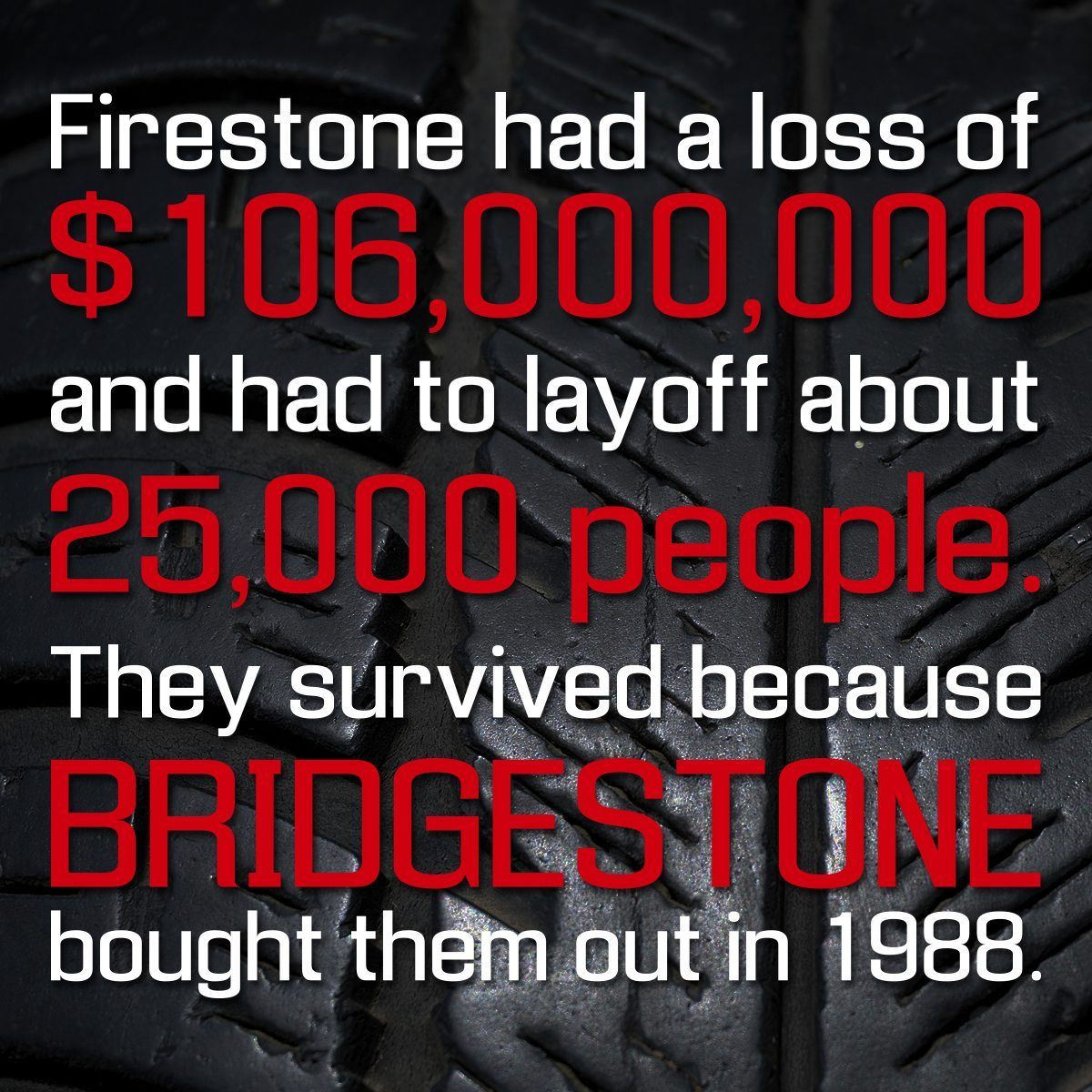 Firestone had a loss of 106,000,000...