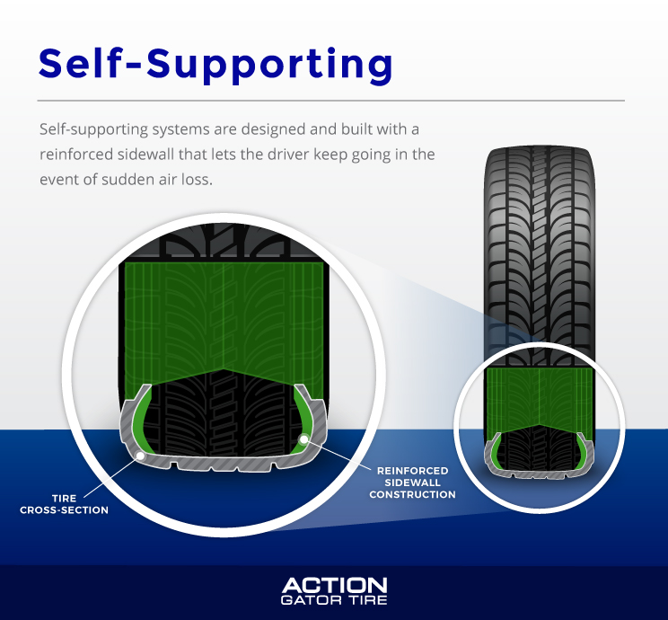 Self-Supporting Run-Flat Tires