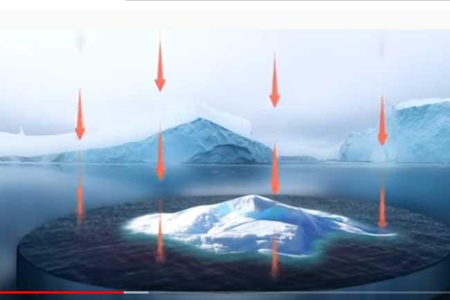 உலகமே காத்துக் கொண்டிருக்கும் IPCC அறிக்கை! (வீடியோ)