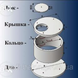 439432690_w640_h640_betonnye-koltsa-brovary