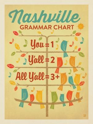 Nashville Grammar Chart