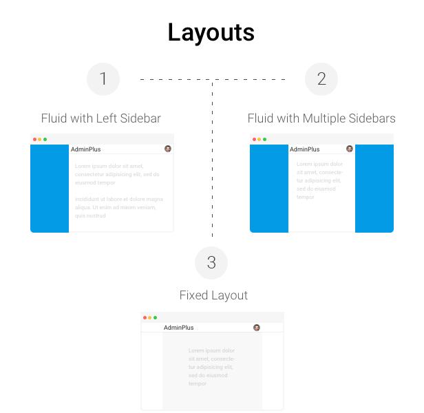 AdminPlus Premium - Bootstrap 4 Admin Dashboard