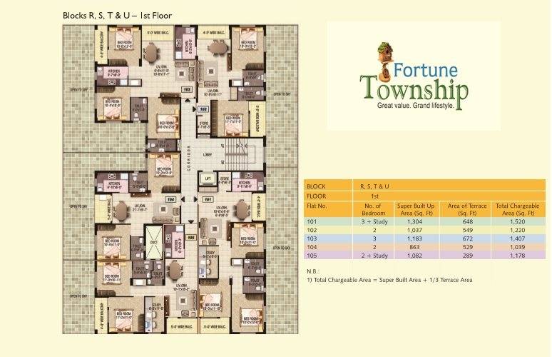 Fortune Township
