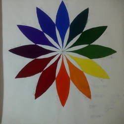 COLOR WHEEL PAINTING - 8.27x11.69
