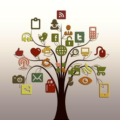 Digitale - Best Social Media Marketing Company in  Kolkata