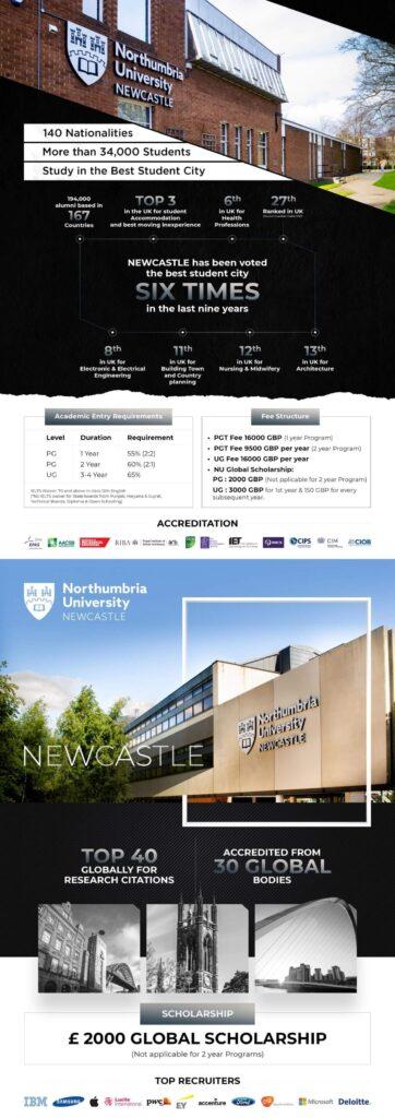 Northumbria University India - Emailer