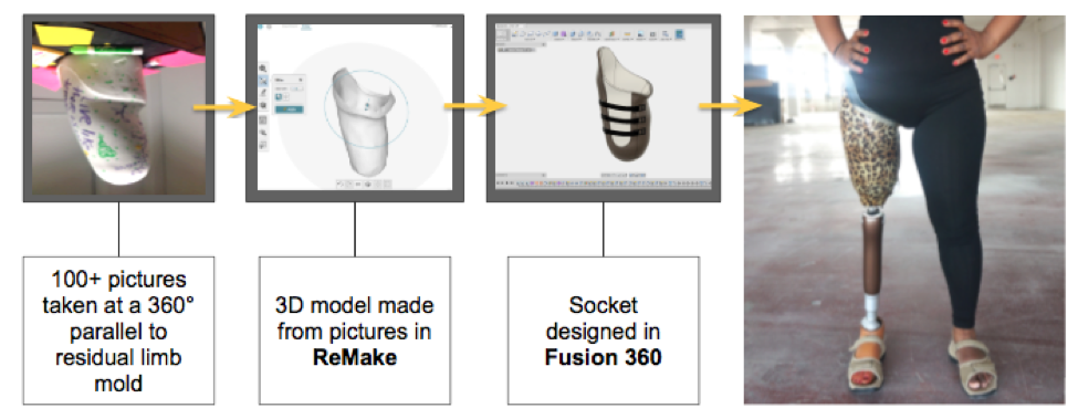 toolsusedinFusion360.png