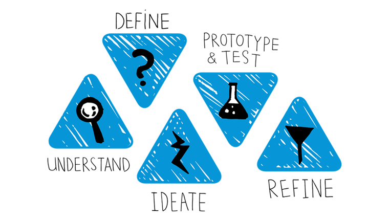 Principles-of-Design-Thinking_760x430.png