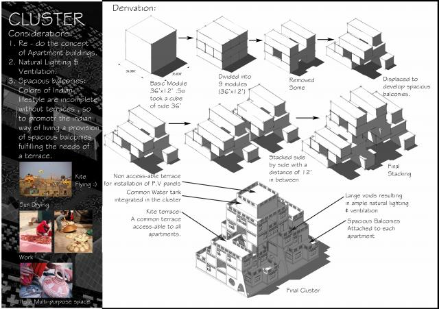Social mass housing for smart cities for Concept of housing in architecture