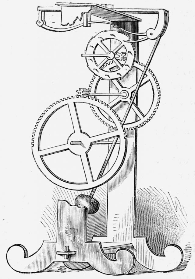 galileo u0026 39 s pendulum clock