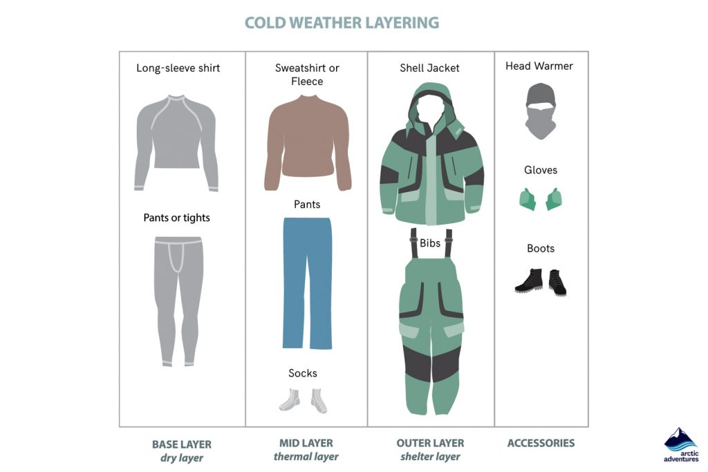 Clothes for winter season in Iceland