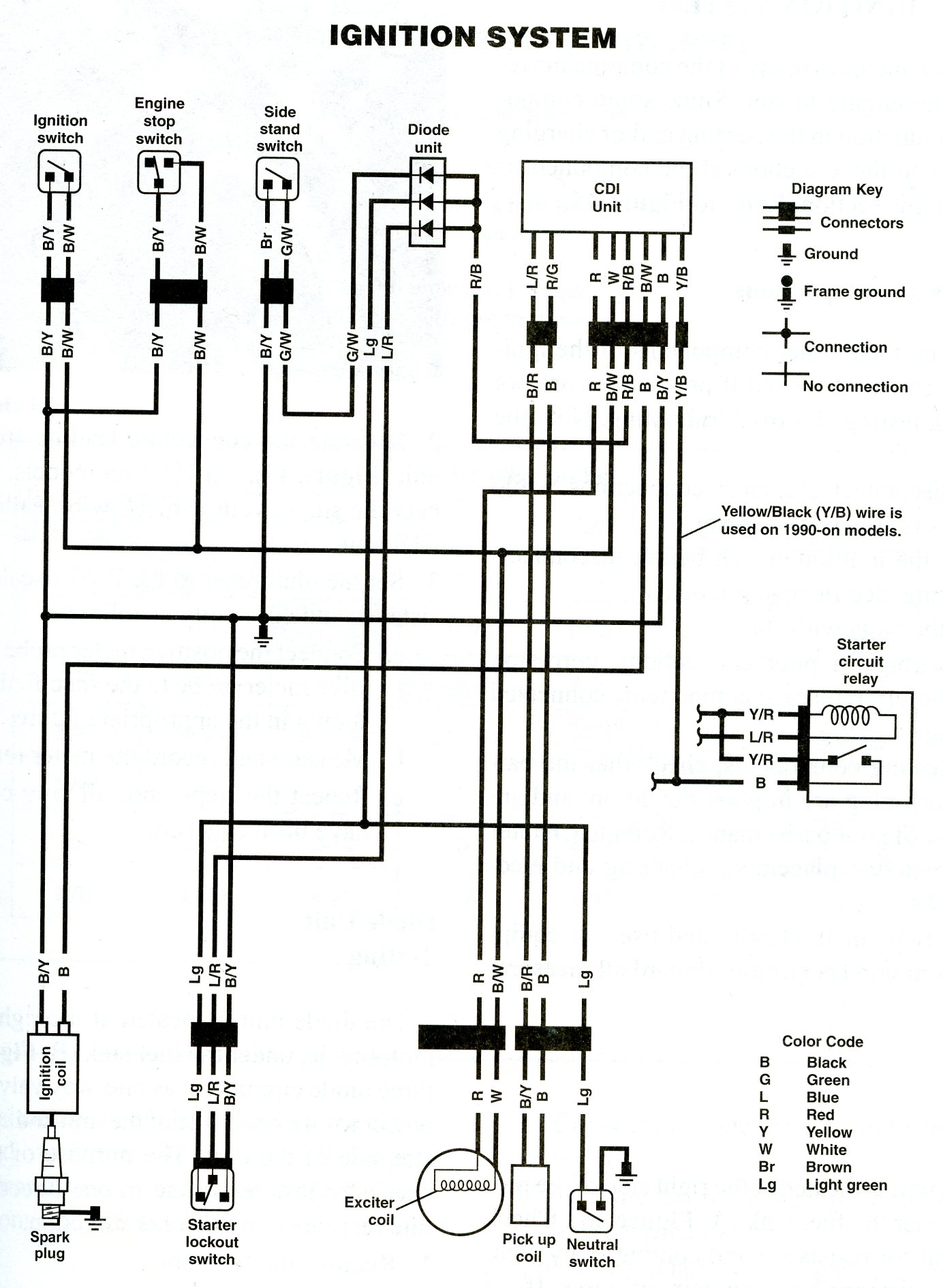 Kawasaki Fury 125 Wiring Diagram