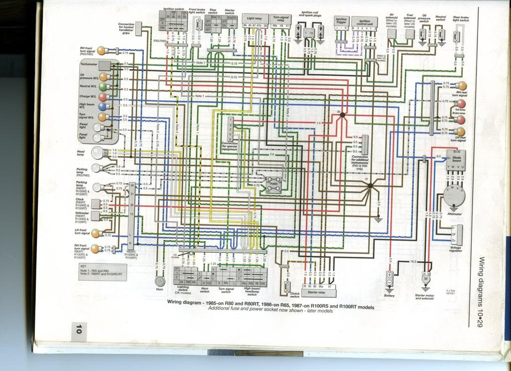 Stupendous Bmw R80 Wiring Diagram Wiring Diagram Data Wiring 101 Capemaxxcnl