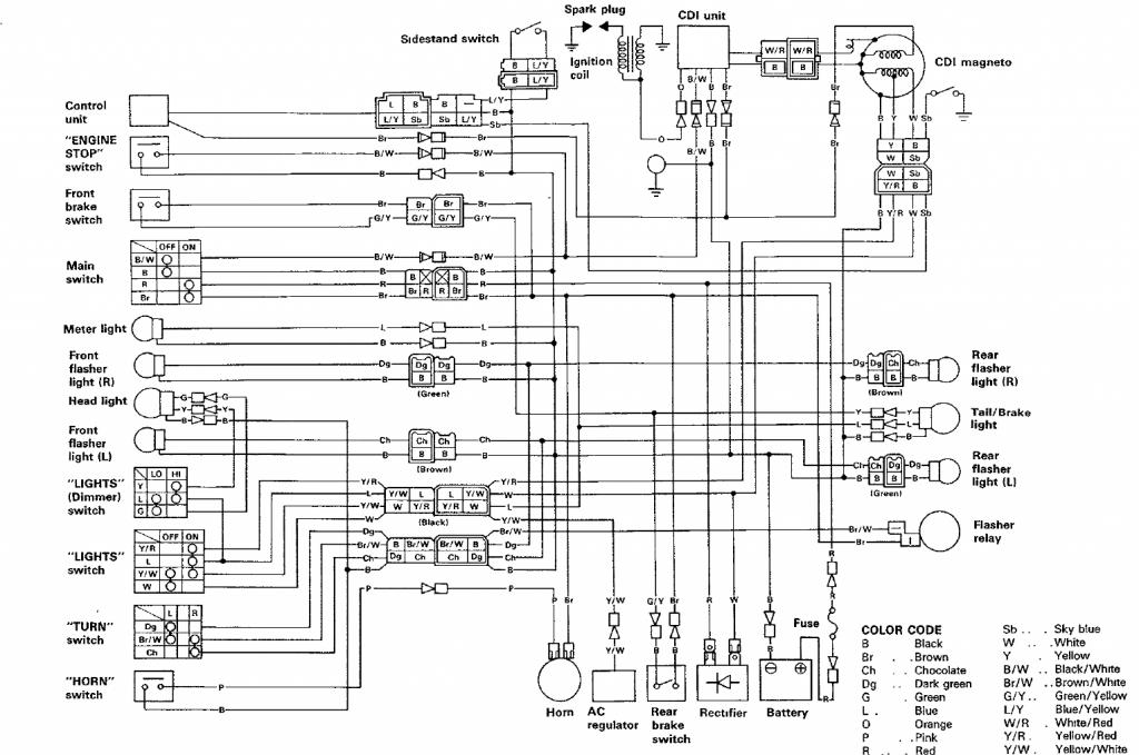 Fine Xt350 Wiring Diagram Wiring Diagram Wiring 101 Cajosaxxcnl