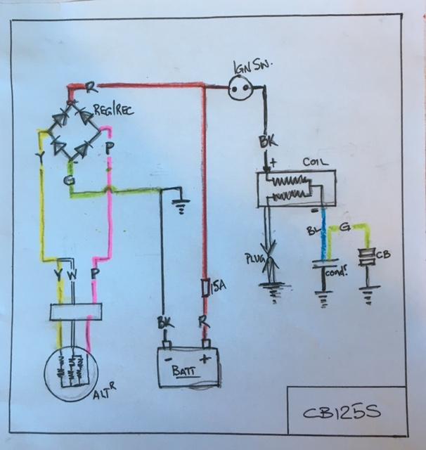 [SCHEMATICS_4CA]  Honda TL125 to CB125S Engine swap......   Adventure Rider   Honda 125s Wiring Diagram      Adventure Rider