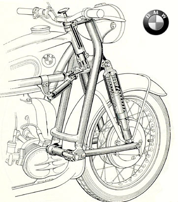 owners chat with pics honda nc700x page 110 adventure rider 2015 Honda NSX installing leading link forks to a bike with built with standard forks would make it impossible to ride as a 2 wheeler but it would make it steerable as a