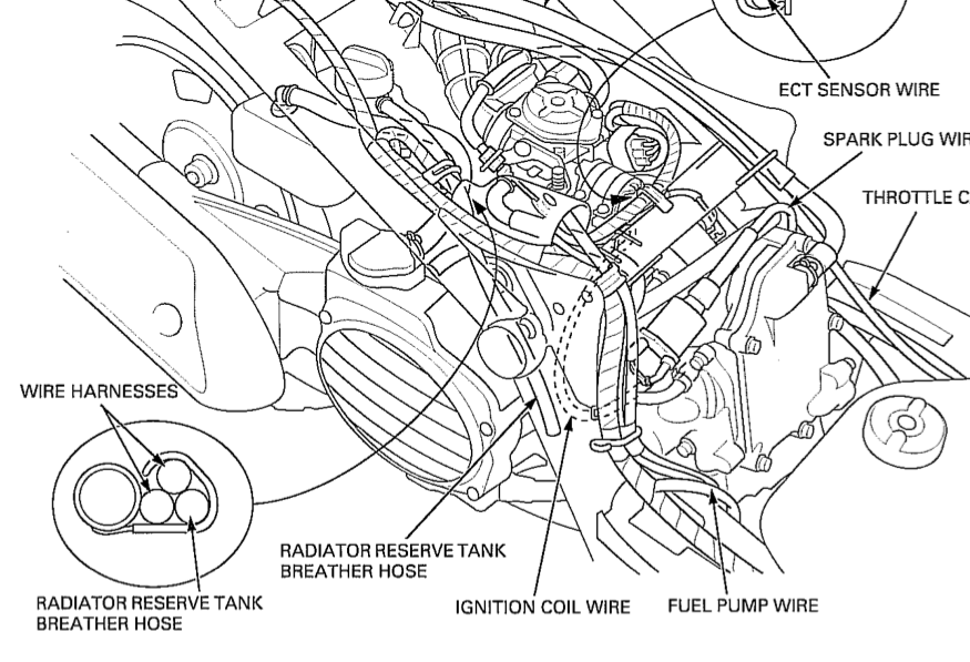 looks like swiftly sliding the back end around the garage will cause some  coolant to hop into the reserve tank breather hose(as seen below in the  service