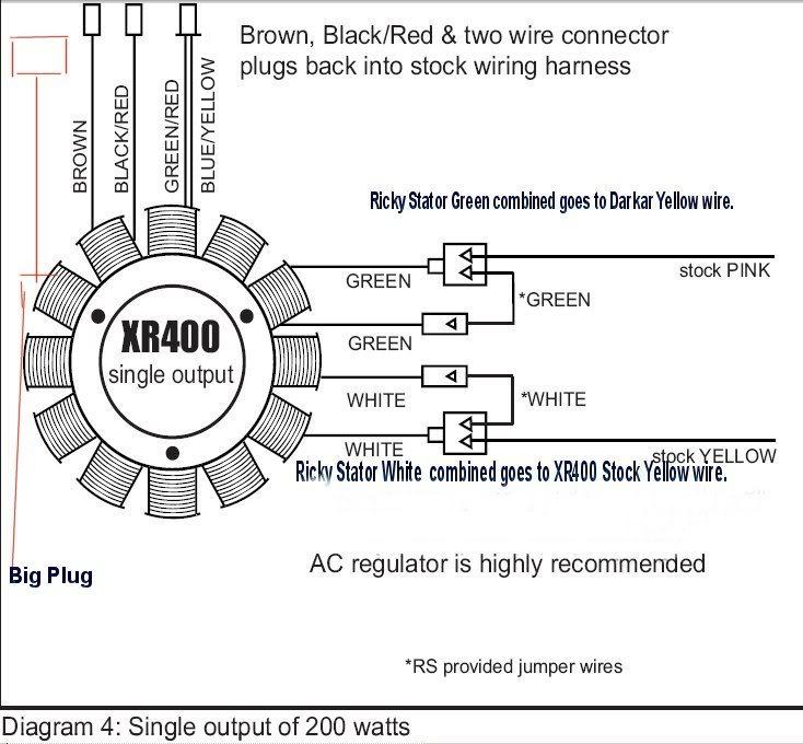 Wiring A Stator Data Wiring Diagram