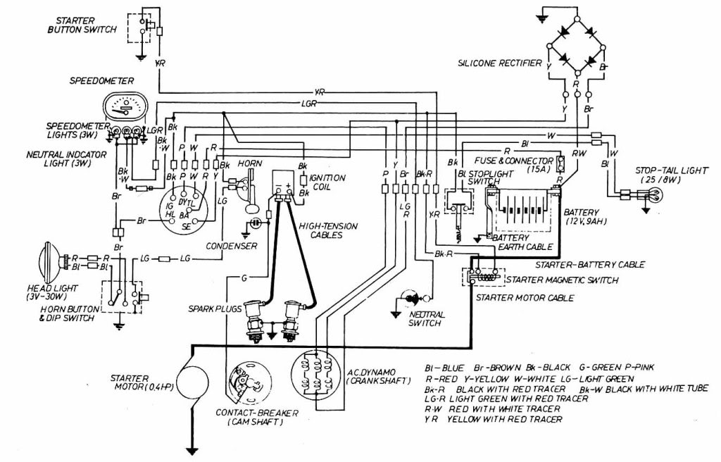 [DIAGRAM_5UK]  Honda CB160 Restoration Thread | Page 28 | Adventure Rider | Honda Cb160 Wiring |  | Adventure Rider