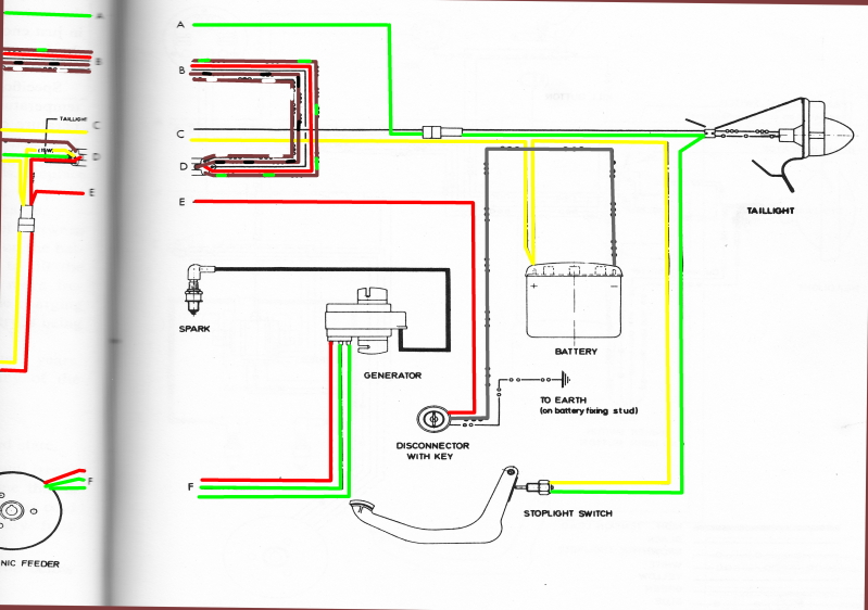 bultaco ignition wiring diagram - wiring diagram give-dicover-b -  give-dicover-b.consorziofiuggiturismo.it  consorziofiuggiturismo.it